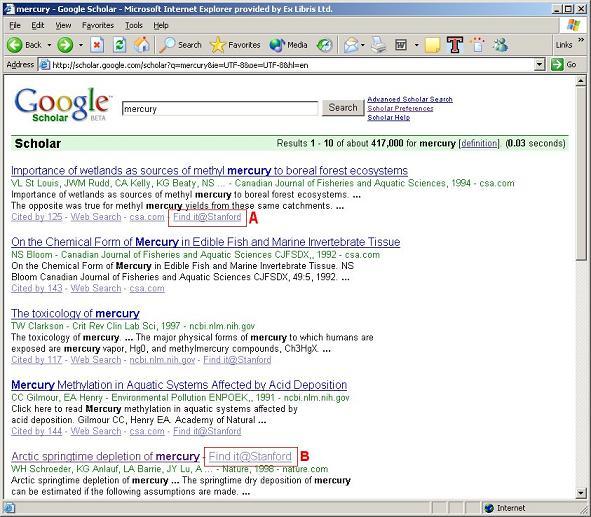 Google Scholar Versus Metasearch Systems